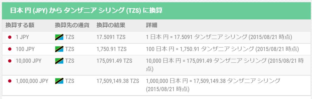 f:id:HajimeShinohara:20150822034320j:plain