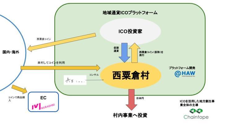 f:id:Manga_Maestro:20171103220102j:plain