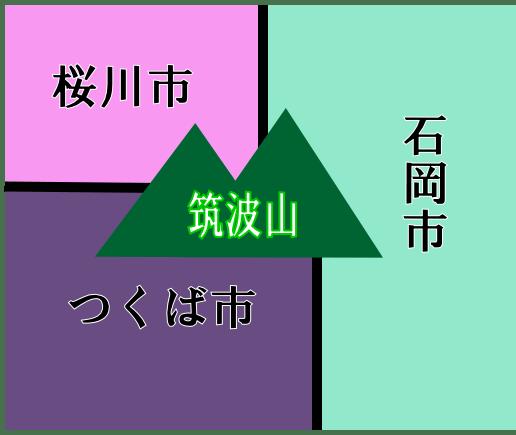 f:id:TSUKUBAtaishis:20170423212214p:plain