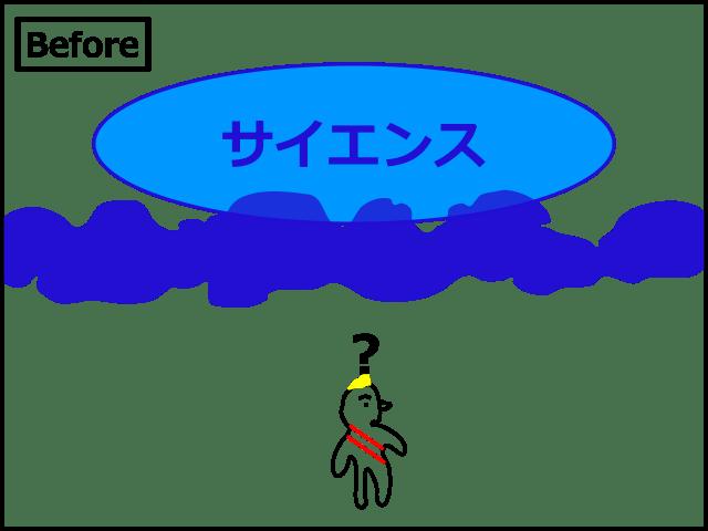 f:id:TSUKUBAtaishis:20170619200821p:plain