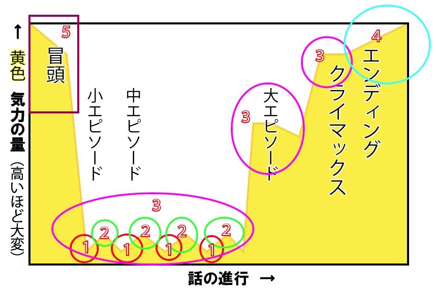 f:id:amakawawaka:20180318094855j:plain