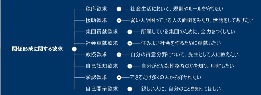 f:id:amakawawaka:20180422093325j:plain