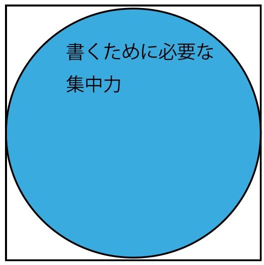 f:id:amakawawaka:20180520101546j:plain