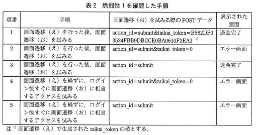 f:id:aolaniengineer:20200215130610p:plain