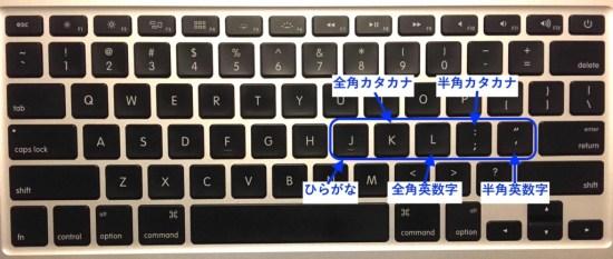 変換ショートカットキーの説明図