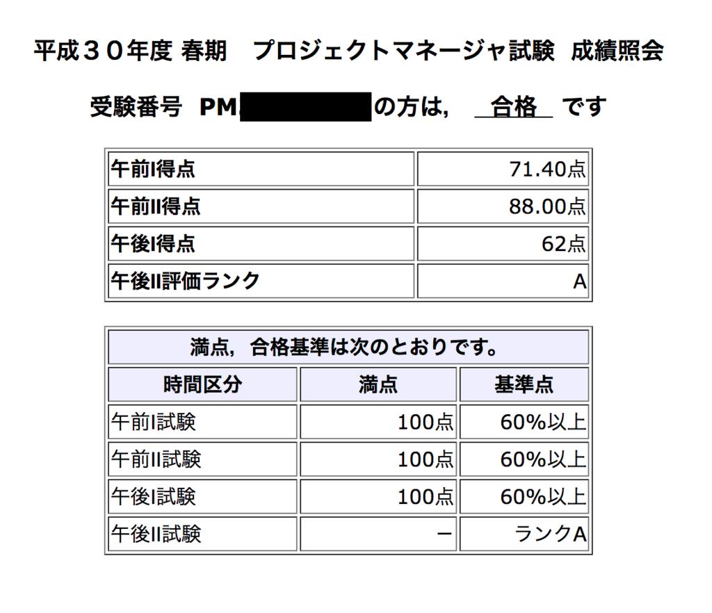 f:id:daimaru-side:20180620225309p:image:w500