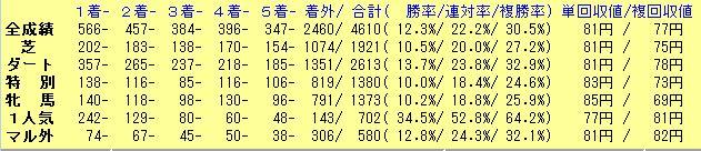 f:id:gajyo:20180709173601j:plain