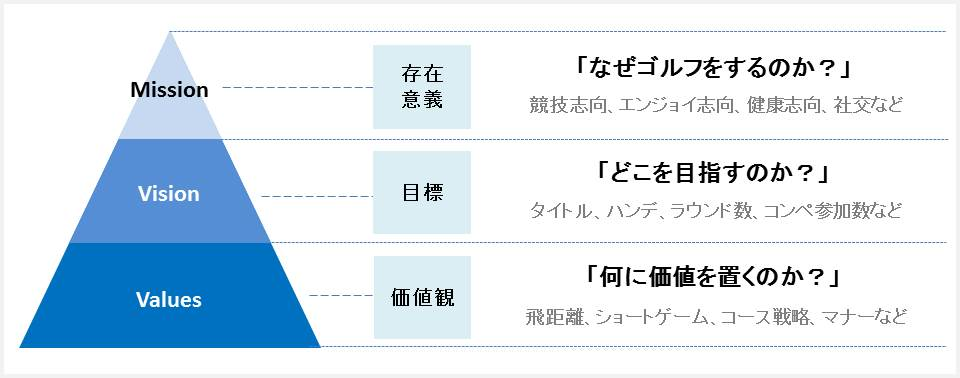 f:id:golf_samurai11:20180621083649j:plain