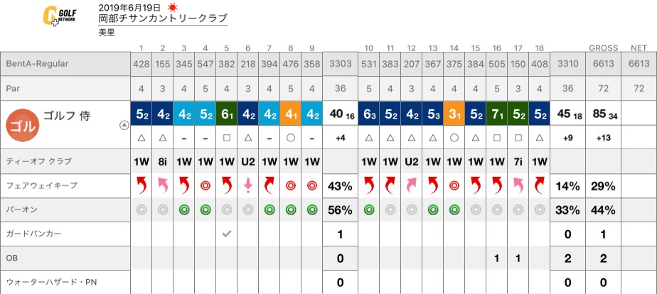 f:id:golf_samurai11:20190620101110p:plain