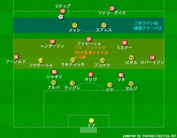 f:id:hikotafootball:20190509133244p:plain