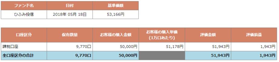 f:id:hirohiro00:20180521151804p:plain