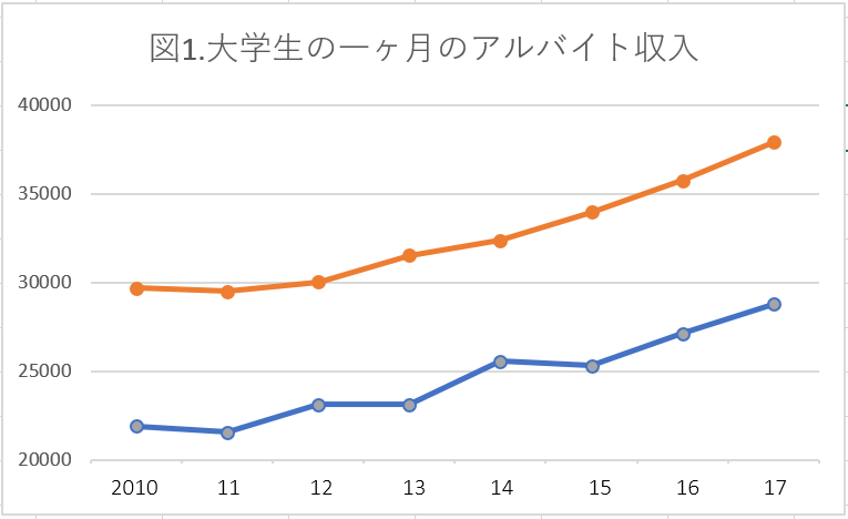 f:id:itsutsuki:20181029111803p:plain