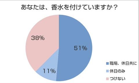 f:id:kansai_guilty:20181028140005p:plain