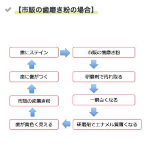 f:id:kansai_guilty:20181222110247p:plain