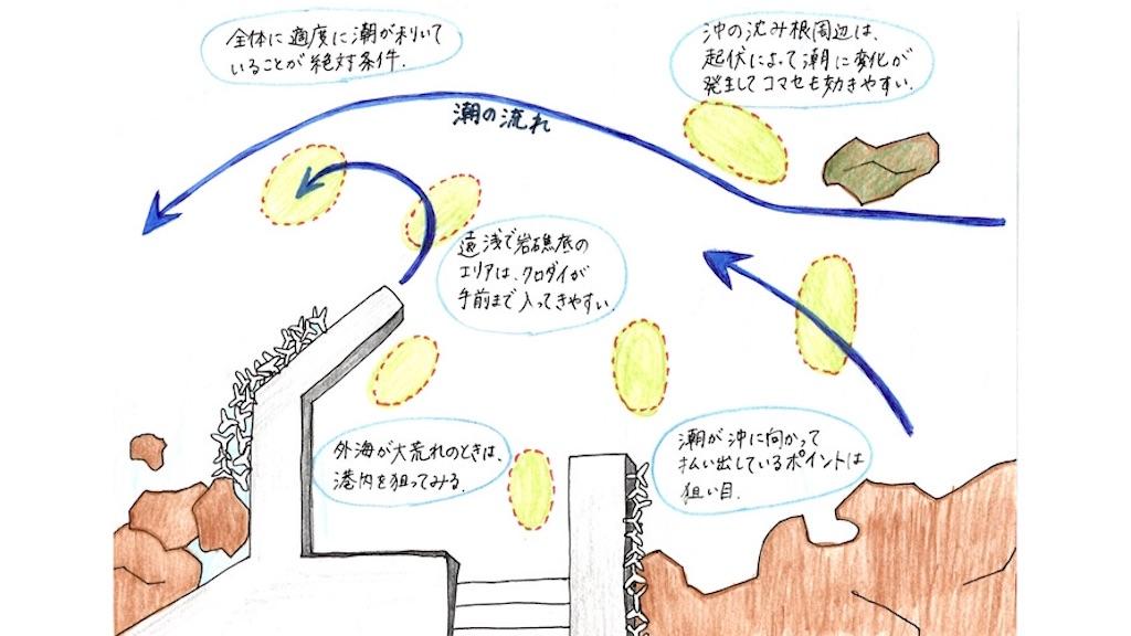 f:id:keeemura:20200311212246j:image