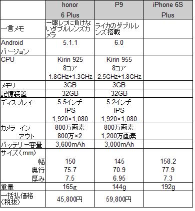 f:id:kminebg1110:20161002145112p:plain