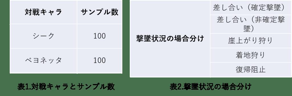 f:id:ks19930323:20181111021314p:plain