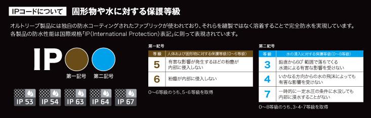 f:id:masaki709:20161012205445p:plain