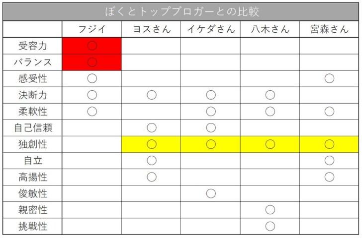 f:id:masanori_ver2:20160422091231j:plain