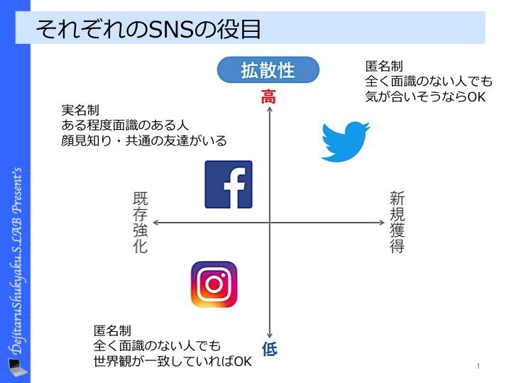 f:id:mika-shimosawa:20160906120359j:plain