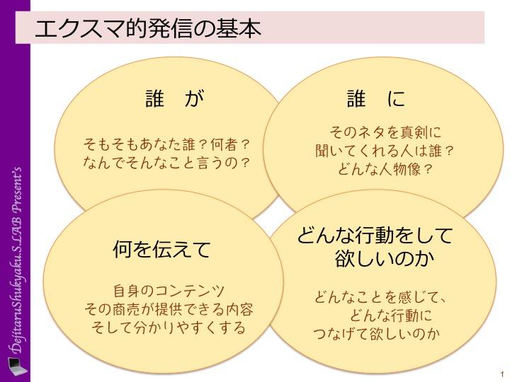 f:id:mika-shimosawa:20170607105116j:plain