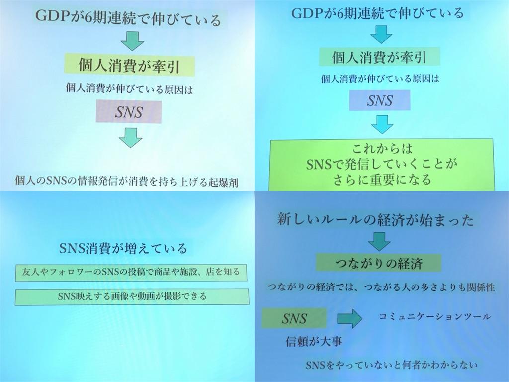 f:id:mika-shimosawa:20170826114109j:image