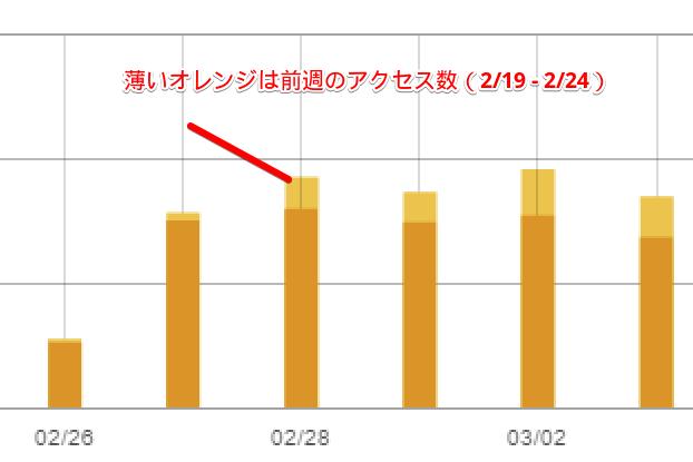 f:id:min0124:20170304121630p:plain