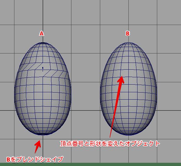 f:id:min0124:20170319132537p:plain