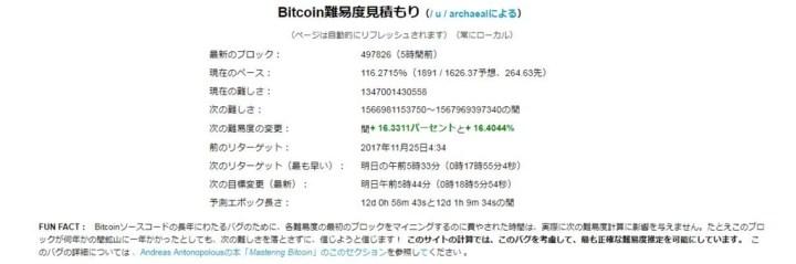 f:id:moneygamex:20171206113927j:plain