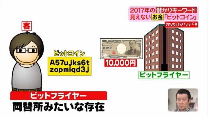 f:id:moneygamex:20171225144808j:plain