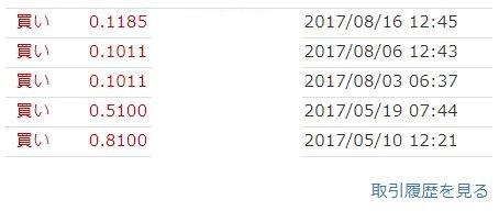 f:id:moneygamex:20180225174601j:plain