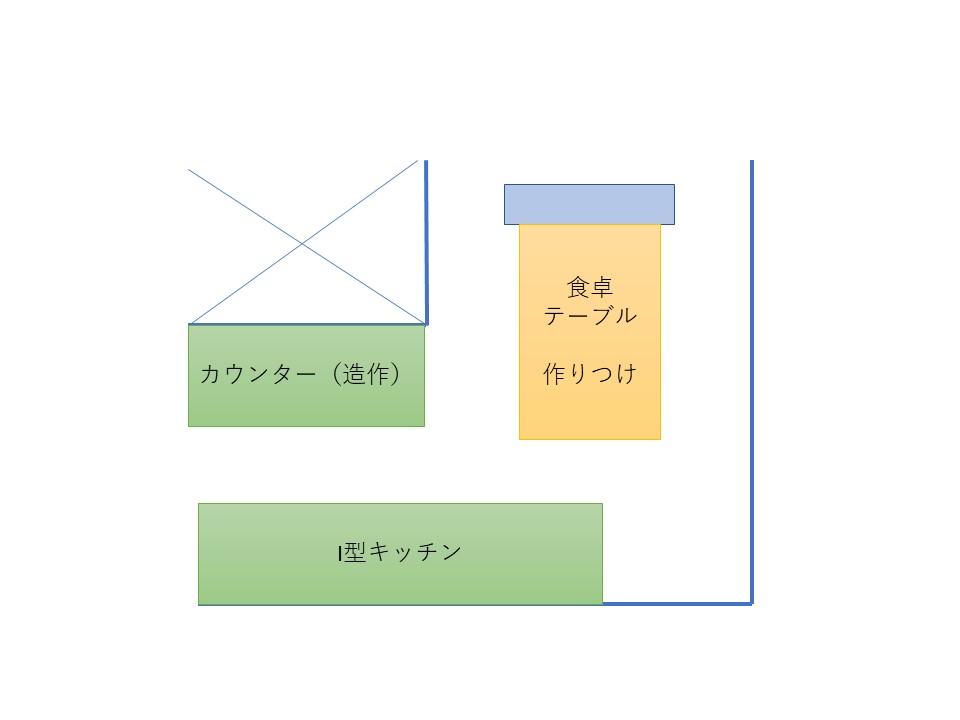 f:id:nico100project:20180404134147j:plain