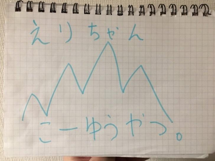 f:id:niki700:20180326005143j:plain