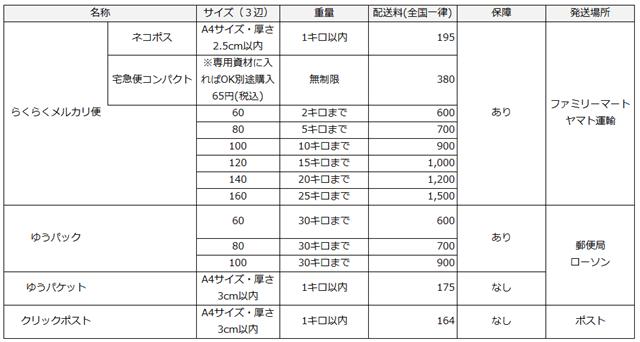 f:id:otonosamasama:20170918144950p:plain