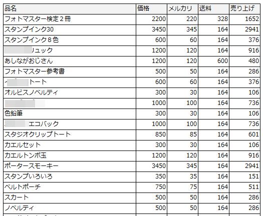 f:id:otonosamasama:20170918150423p:plain