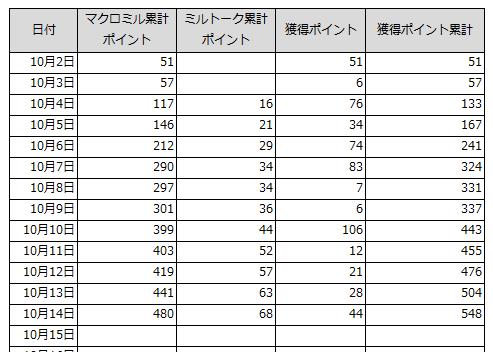 f:id:otonosamasama:20171014191549p:plain