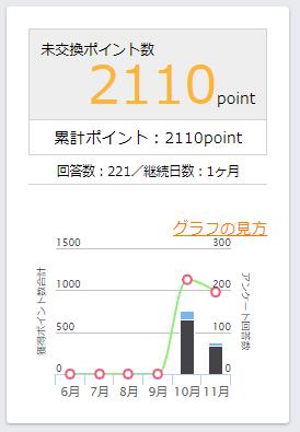 f:id:otonosamasama:20171113164938p:plain