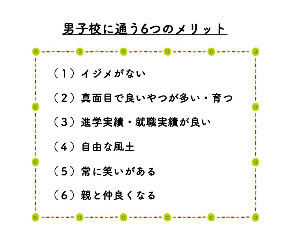 男子校に通う6つのメリットを表した図