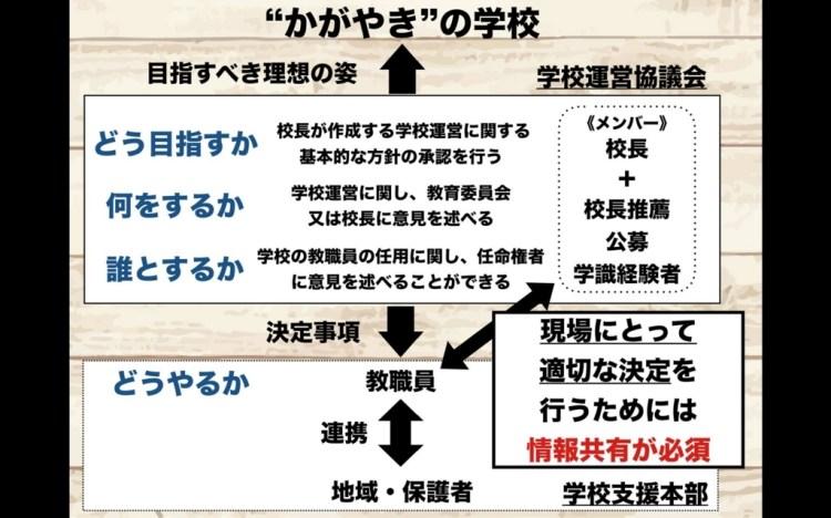 f:id:rintaro_suginami:20180803091103j:plain