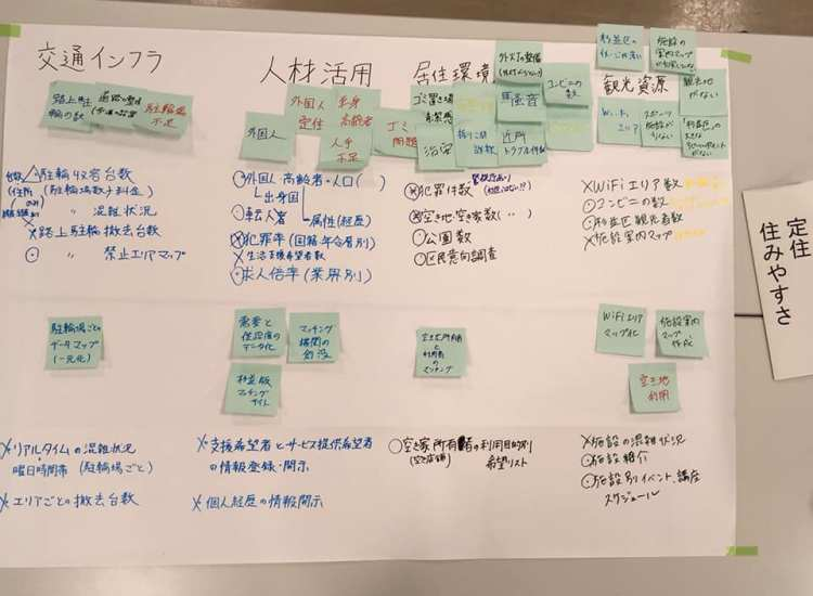 f:id:rintaro_suginami:20181224131320j:plain