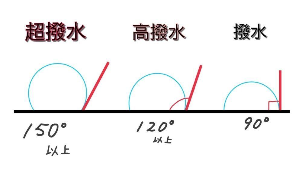 f:id:saekichi:20180607102809j:plain