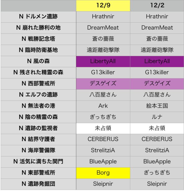 f:id:setorihito:20171210171732p:plain
