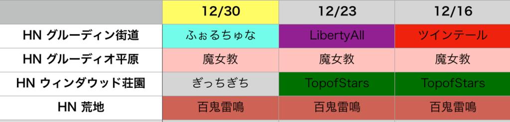 f:id:setorihito:20180102193558p:plain
