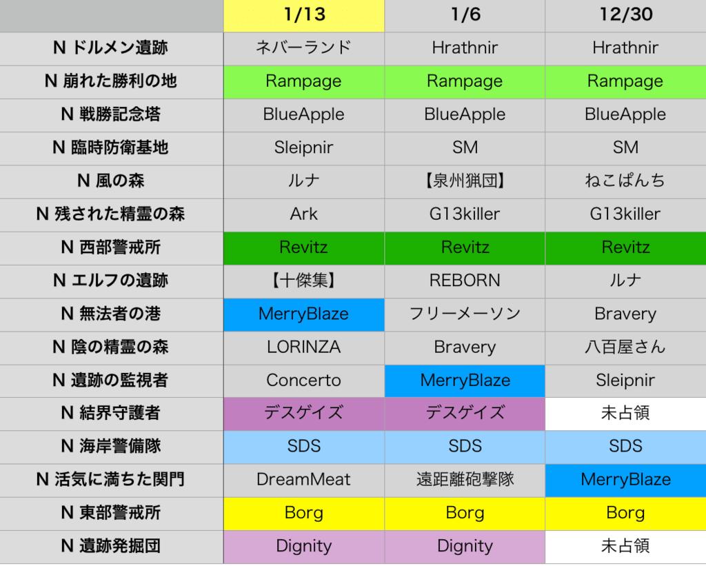 f:id:setorihito:20180114150802p:plain