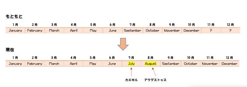 f:id:shima-nju:20200825001737j:image