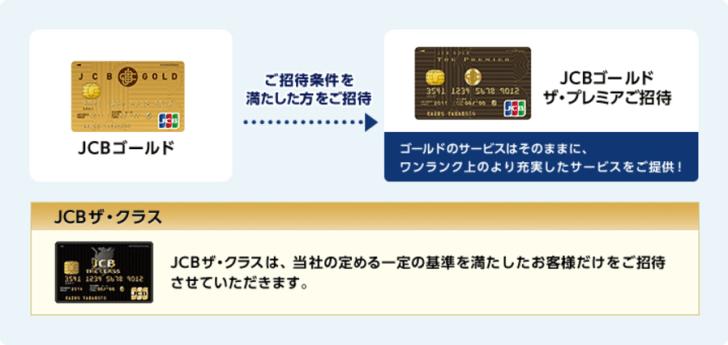 JCBオリジナルシリーズ インビテーション