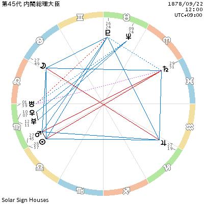 f:id:star358:20171212004819p:plain
