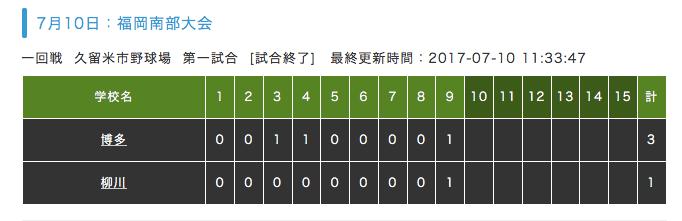 f:id:summer-jingu-stadium:20170711061716p:plain