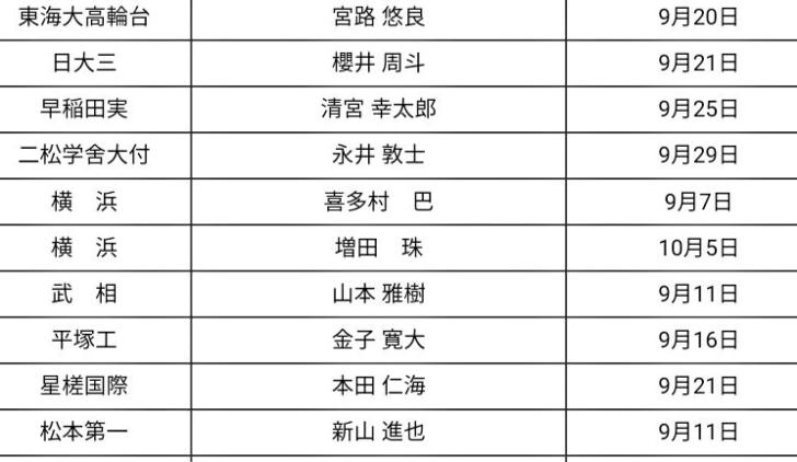 f:id:summer-jingu-stadium:20171005171826p:plain