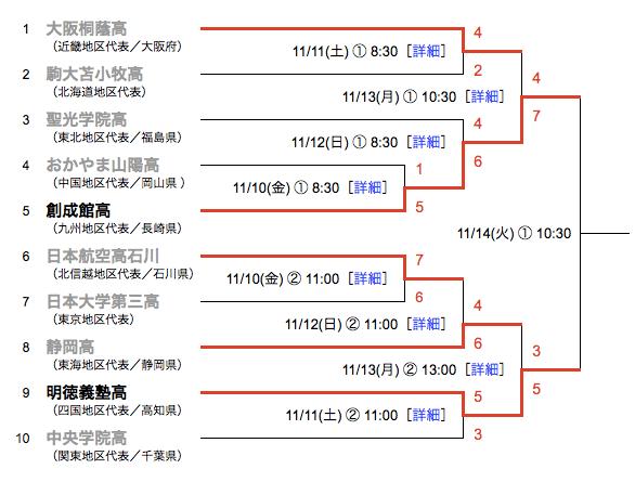 f:id:summer-jingu-stadium:20171114204037p:plain